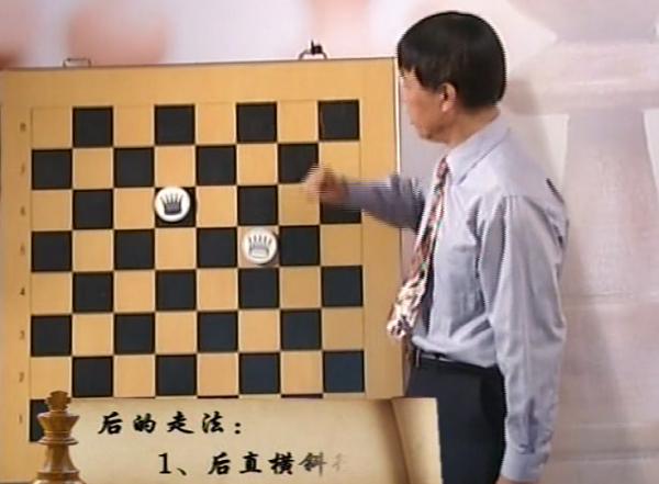 国际象棋入门篇